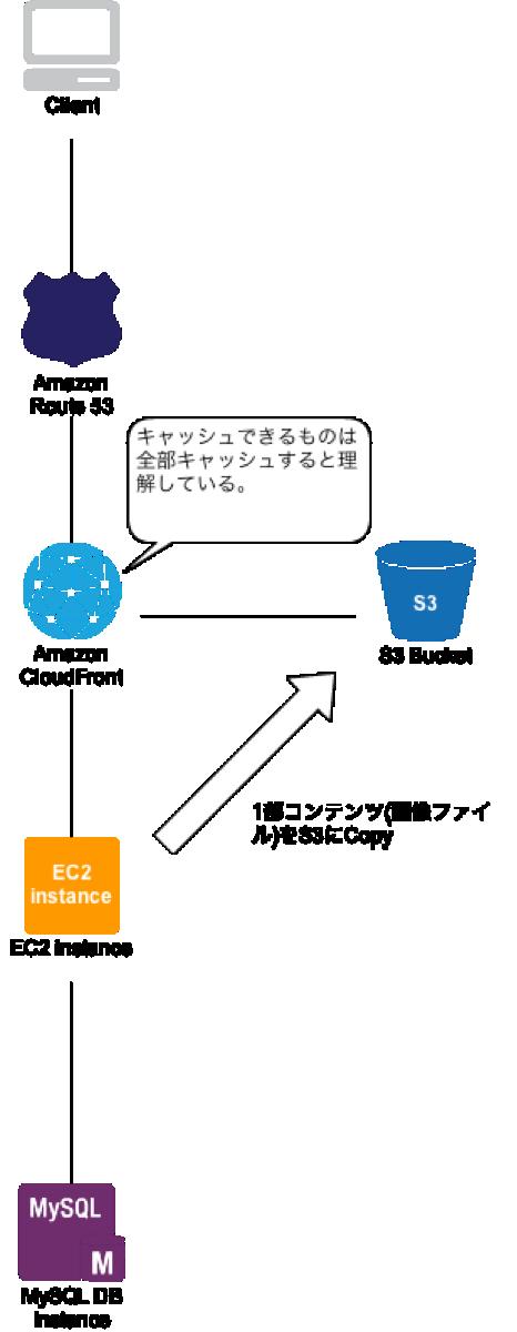 20121208CDP08
