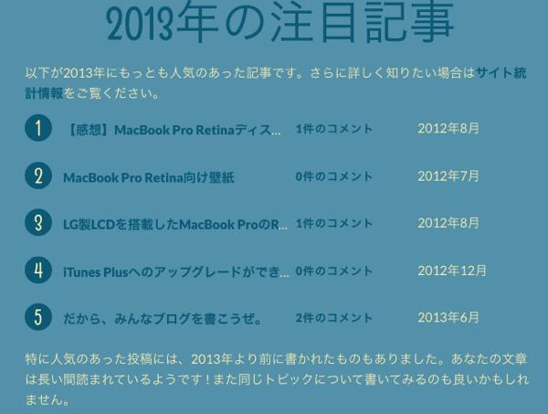 2013WordPress Jetpack2