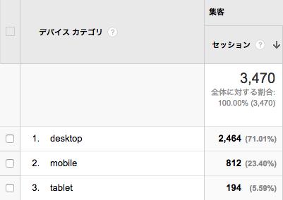 2014112301Google Analytics
