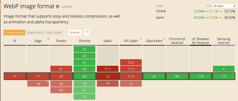 WebPブラウザ対応状況